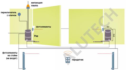 Схема автоматизации распашных ворот комплектом PopKit.